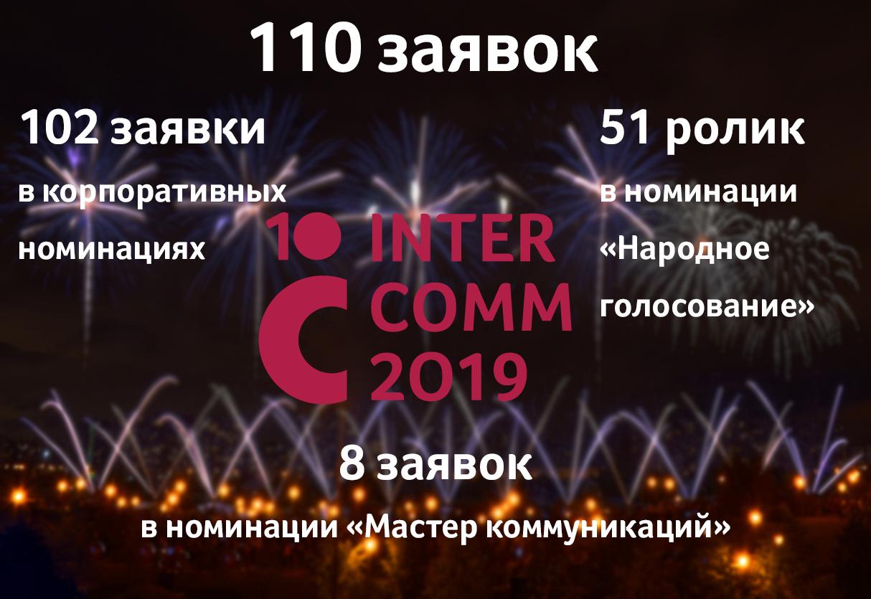Народное голосование InterComm2019
